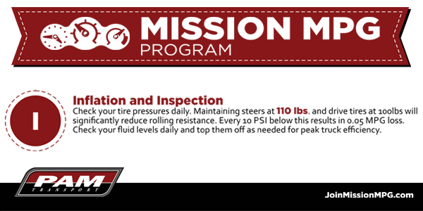Inflation & Inspection of Tire
