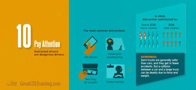 Distracted Driving Graphic