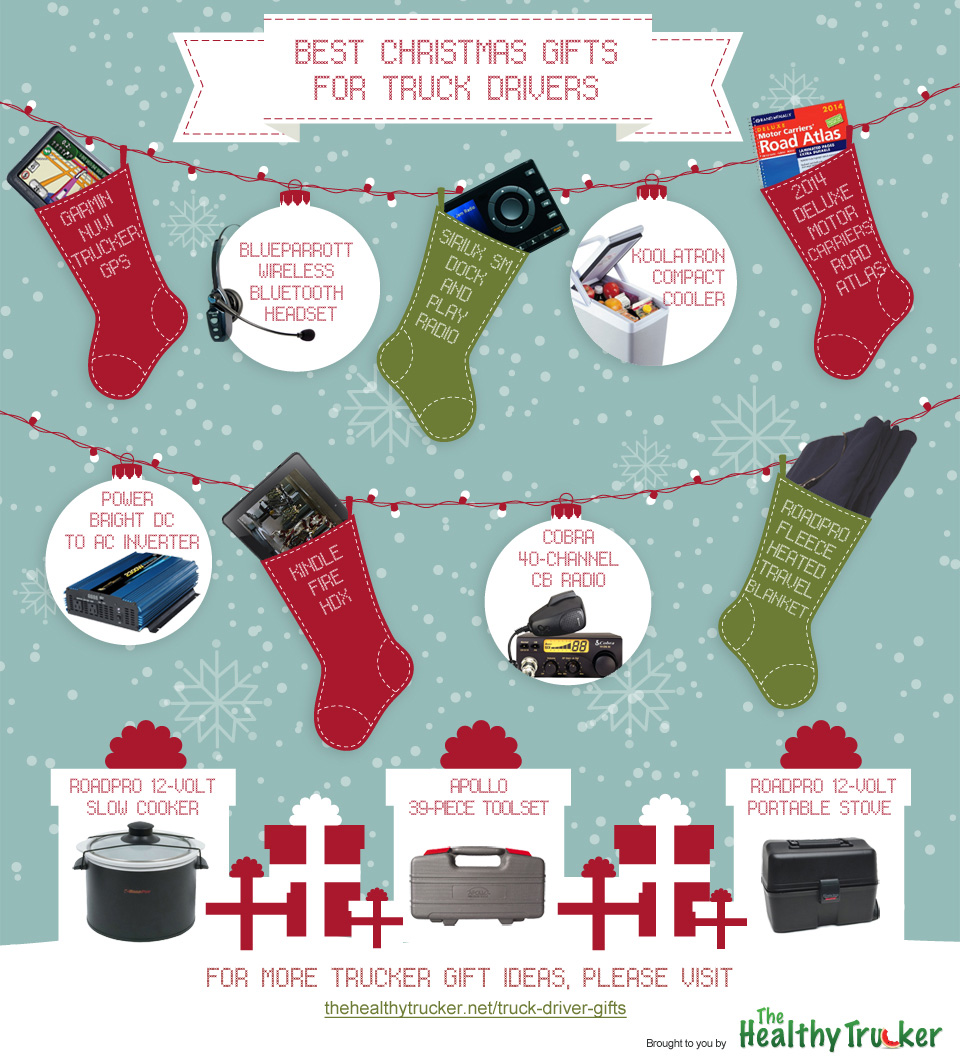 Best Christmas Gifts for Truck Drivers